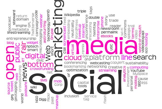 Dynamiczny marketing i komunikacja marketingowa w Internecie.